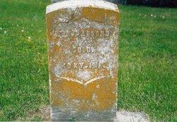 Mary Elizabeth <i>Underwood</i> Parsons