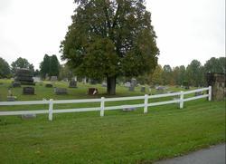 Wolfs Cemetery