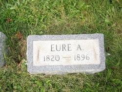 Eure Ann Urie <i>Titus</i> Cain