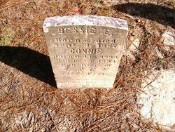 Bessie E. Ballentine
