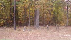 Batts Family Cemetery