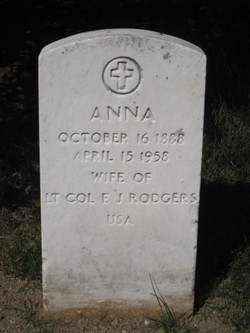 Anna Rodgers