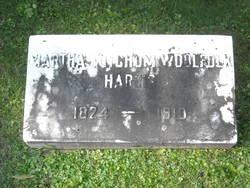 Martha Mitchum <i>Woolfolk</i> Harris