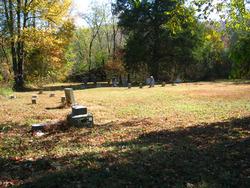 Ramsey-Taylor Cemetery