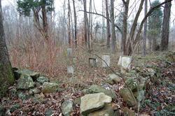 Lambeth Family Cemetery