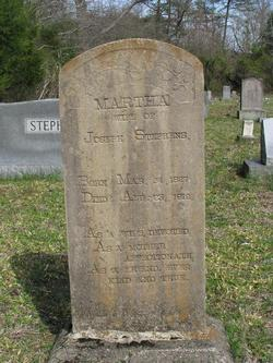 Martha Ann <i>Holt</i> Stephens