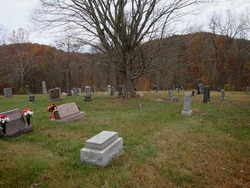 Carder Cemetery