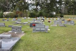 Smithtown Baptist Church Cemetery