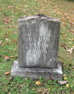 Nettie Antha Vista <i>Whiteaker</i> Crabtree