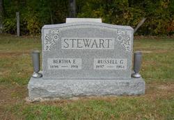 Bertha Elizabeth <i>Morris</i> Stewart