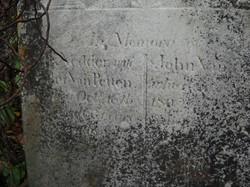 Capt John <i>(Van Petten)</i> Van Patten