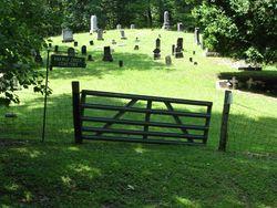 Knawls Creek Cemetery