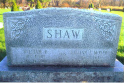 William F. Shaw