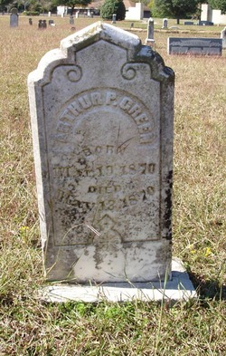 Arthur P. Green