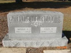 John W. Curtright