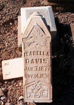 Isabella Davis
