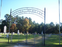 Reeves-McMillan Cemetery
