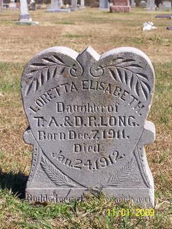 Loretta Elizabeth Long