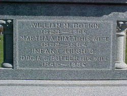 William Miller Botkin