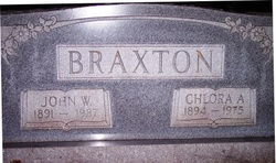 Chlora A Braxton