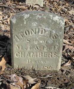 Leonidas Chambers