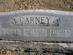 Alice W. Carney