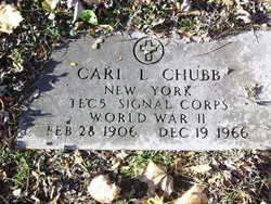 Carl LeRoy Chubb