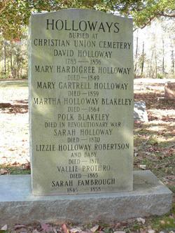 Mary Polly <i>Hardigree</i> Holloway