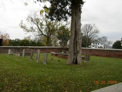Bolling Hall Cemetery