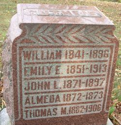 William P. Guthrie