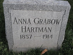 Anna Sophia <i>Ehlers</i> Grabow Hartman