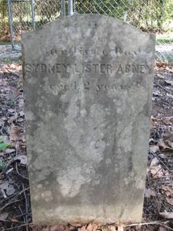 Sydney Lister Abney