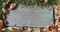 Aaron Noah Becker