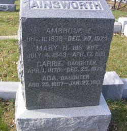 Mary H Ainsworth