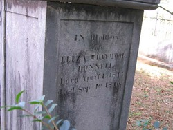 Eliza Haywood Donnell