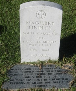 Magilbry C Findley