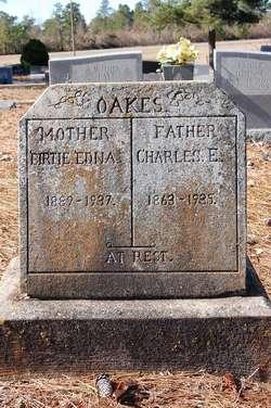 Charles E. Oakes