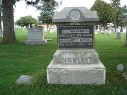 Margaret E Ainsworth
