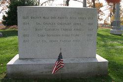 LTC Henry Fairfax Ayres