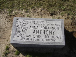 Anna <i>Bohannon</i> Anthony