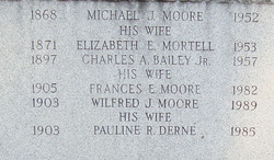 Charles A Bailey, Jr.