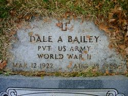 Dale Albert Bailey