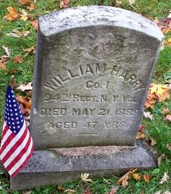 William Harry