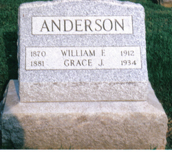William F. Anderson