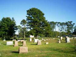 Knob Lick Cemetery