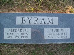 Alfred Byrd Byram
