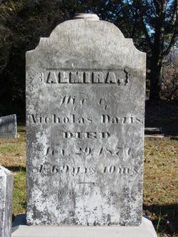 Almira <i>Wilcox</i> Davis