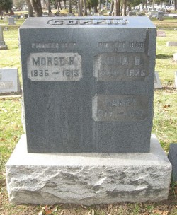Morse Houghtaling Coffin