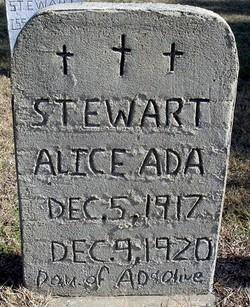 Alice Ada Stewart