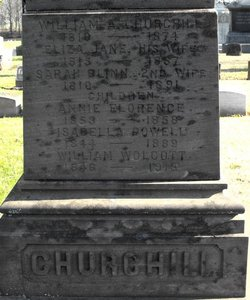 Annie Florence Churchill